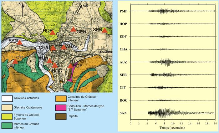 Lancement 2ème bac amazonien  Lourdes-Seismes-Microzonage-Geologie